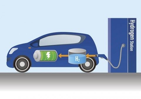Hydrogen – best for your heat, or for your fleet?